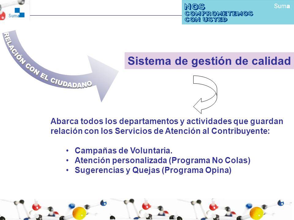 Sistema de gestión de calidad Abarca todos los departamentos y actividades que guardan relación con los Servicios de Atención al Contribuyente: Campañ