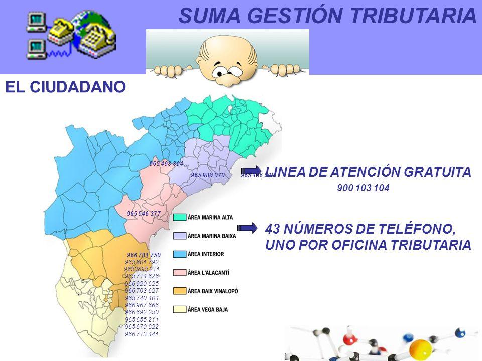SUMA GESTIÓN TRIBUTARIA EL CIUDADANO LINEA DE ATENCIÓN GRATUITA 900 103 104 43 NÚMEROS DE TELÉFONO, UNO POR OFICINA TRIBUTARIA 965 498 804… 965 486 50