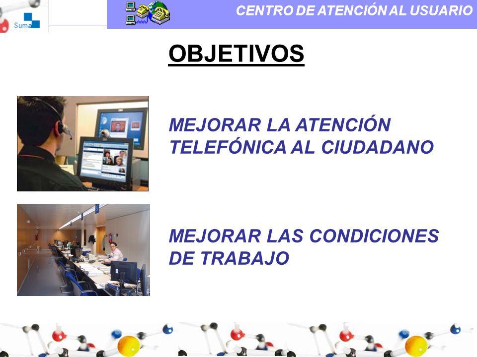 OBJETIVOS MEJORAR LA ATENCIÓN TELEFÓNICA AL CIUDADANO MEJORAR LAS CONDICIONES DE TRABAJO CENTRO DE ATENCIÓN AL USUARIO