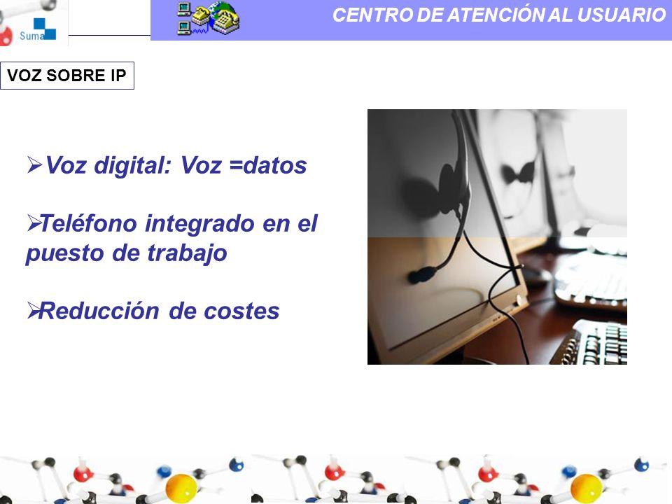 VOZ SOBRE IP Voz digital: Voz =datos Teléfono integrado en el puesto de trabajo Reducción de costes CENTRO DE ATENCIÓN AL USUARIO
