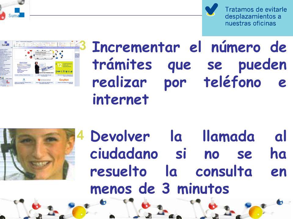 Incrementar el número de trámites que se pueden realizar por teléfono e internet 3 Devolver la llamada al ciudadano si no se ha resuelto la consulta e