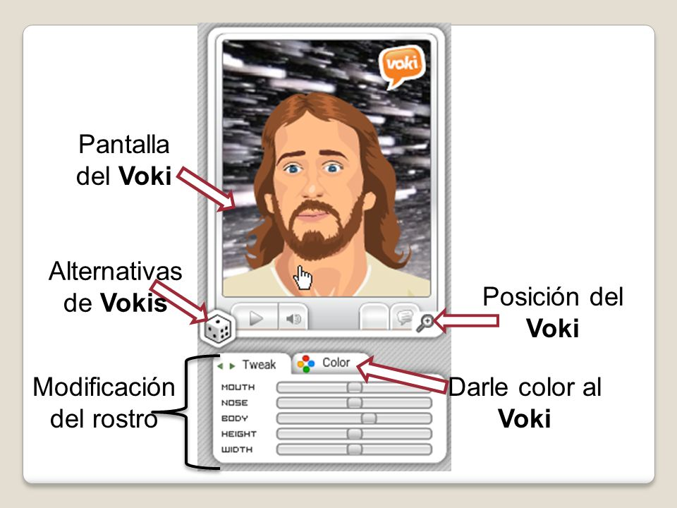 Pantalla del Voki Modificación del rostro Alternativas de Vokis Posición del Voki Darle color al Voki