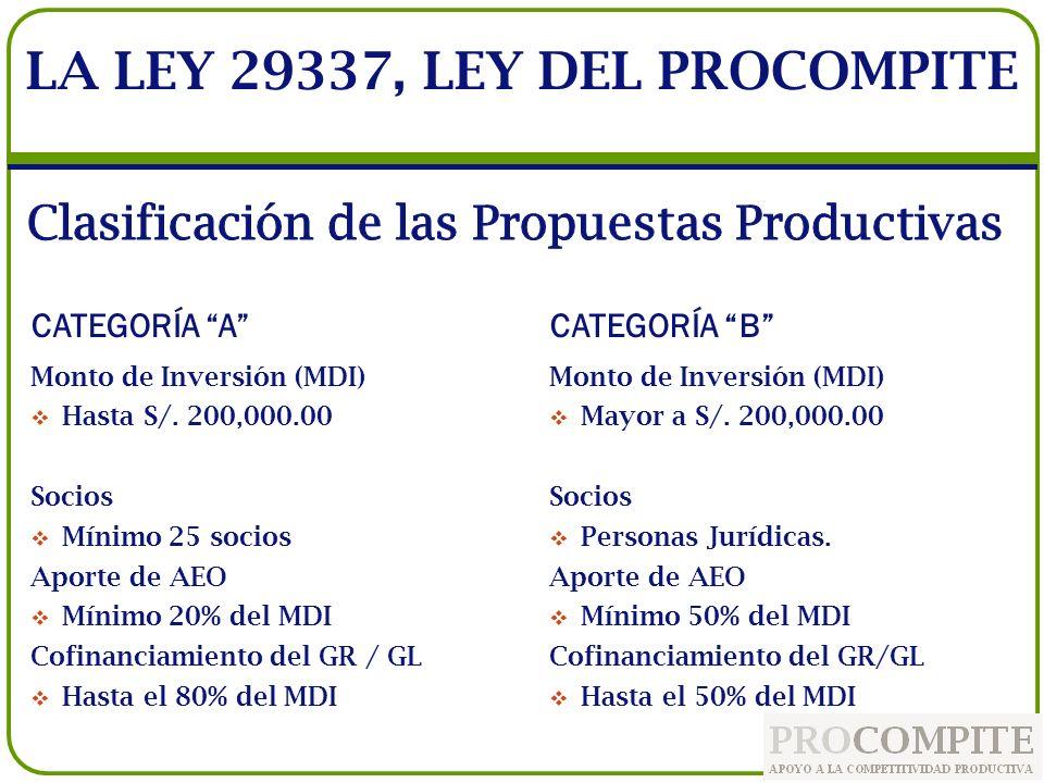 CATEGORÍA ACATEGORÍA B Monto de Inversión (MDI) Hasta S/. 200,000.00 Socios Mínimo 25 socios Aporte de AEO Mínimo 20% del MDI Cofinanciamiento del GR
