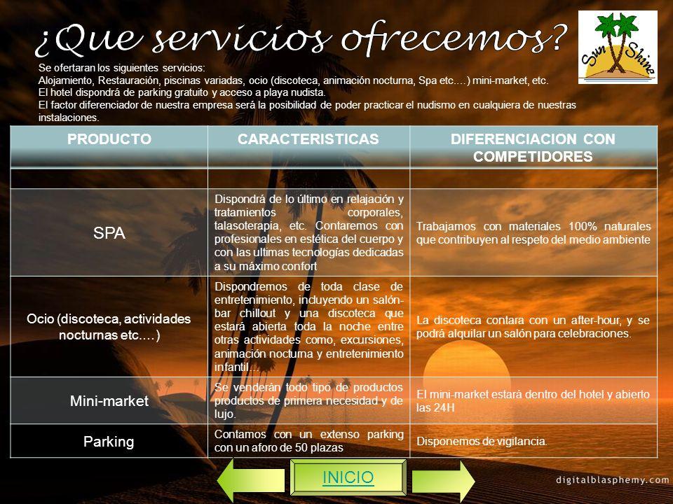 Se ofertaran los siguientes servicios: Alojamiento, Restauración, piscinas variadas, ocio (discoteca, animación nocturna, Spa etc.…) mini-market, etc.