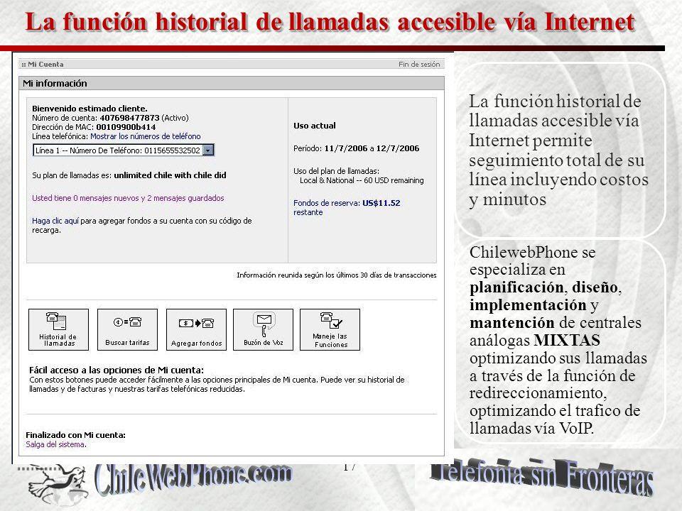 16 Historial de llamadasFunción SíguemeBuzón de VozLlamada en EsperaIdentificación de LlamadaRediscado automaticoConferencia tripartita ( 3 way callin