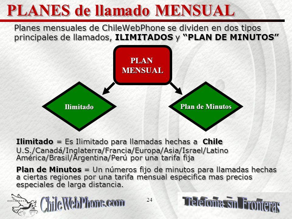 23 TIPOS DE PLANES DE LLAMADO Los Usuarios pueden escoger dos clases principales de Planes de llamado de ChileWebPhone: Planes de llamado ILIMITADO Planes de LlamadoMENSUALES Ilimitado = Planes de llamadas ilimitados de minutos sin límite y horario para llamadas realizadas.