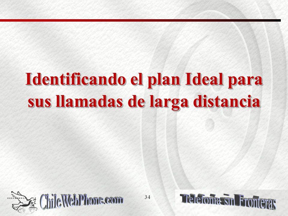 33 Destinos de Planes mensual de Minutos Plan Destinaciones de Llamada hechas Dentro de Plan Chile Llamadas ilimitadas sin horarios desde chile hacia chile (red fija) y el resto del mundo U.S./Canadá U.S.