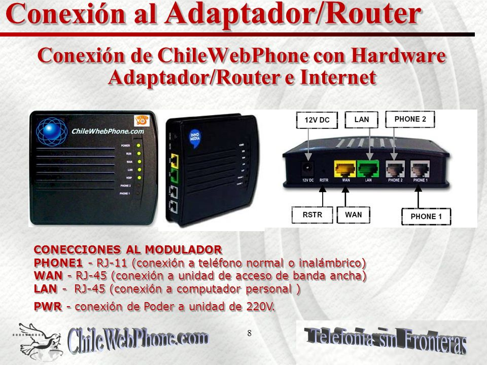 8 Conexión de ChileWebPhone con Hardware Adaptador/Router e Internet Conexión al Adaptador/Router CONECCIONES AL MODULADOR PHONE1 - RJ-11 (conexión a teléfono normal o inalámbrico) WAN - RJ-45 (conexión a unidad de acceso de banda ancha) LAN - RJ-45 (conexión a computador personal ) PWR - conexión de Poder a unidad de 220V.