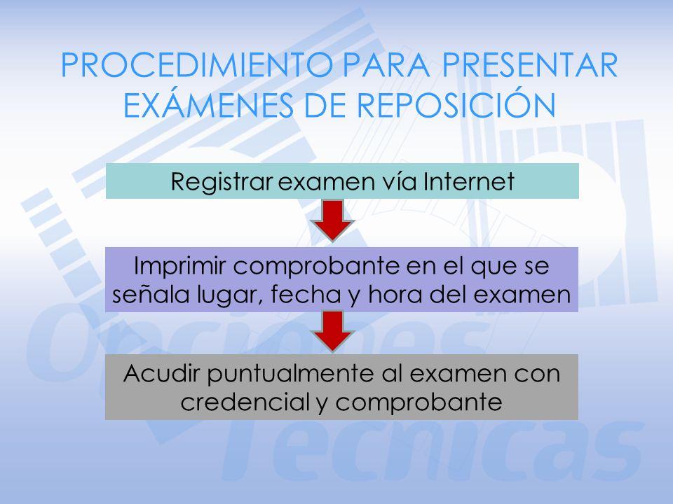 El alumno sólo tendrá derecho a presentar dos exámenes de reposición del mismo módulo o asignatura. No se podrán presentar exámenes de reposición en l