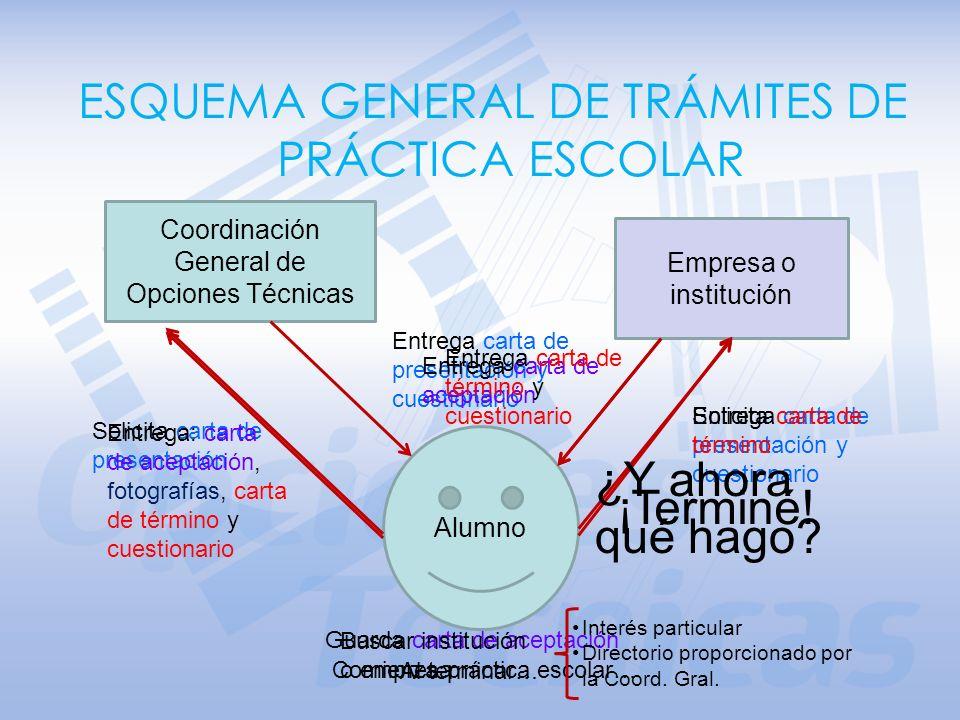 PRÁCTICA ESCOLAR a) Sólo tendrán derecho a realizar su práctica escolar los alumnos que aprueben la totalidad de los módulos o las asignaturas. b) La