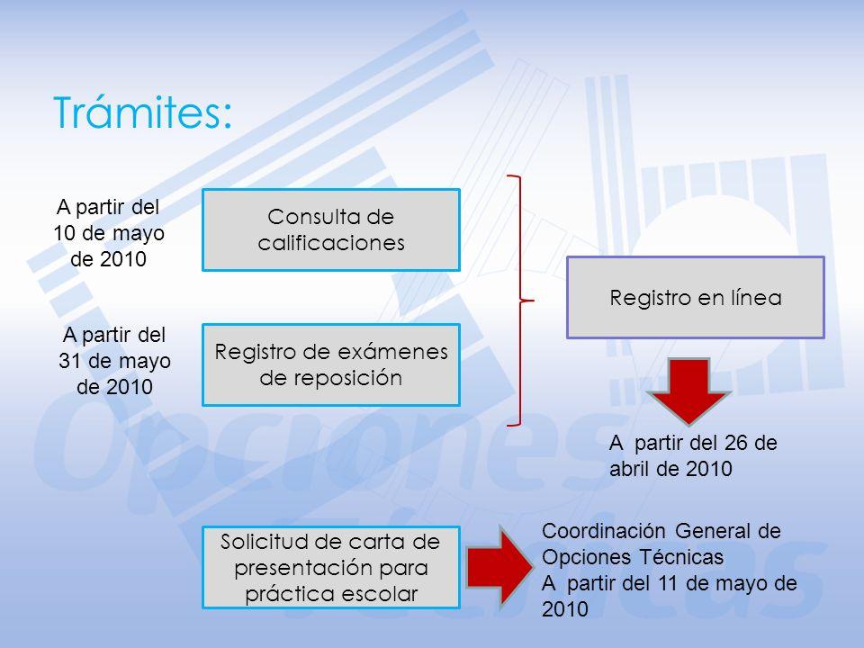 Requisitos indispensables: Acreditar la totalidad de los módulos o asignaturas que integran el Programa de la Opción Técnica. Realizar una práctica es