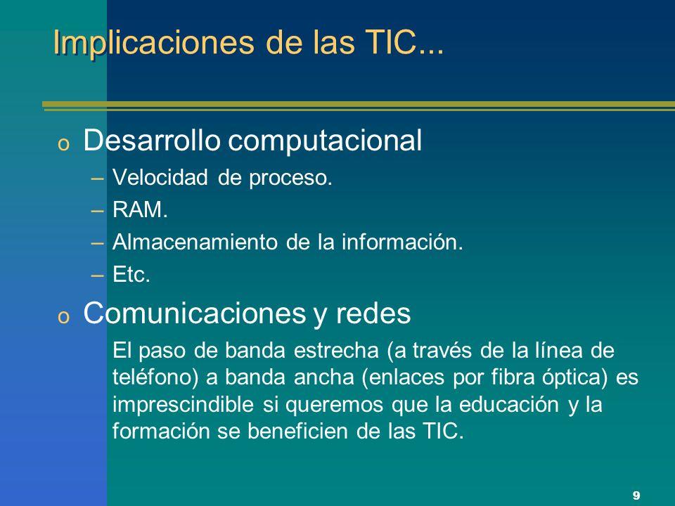 9 Implicaciones de las TIC... o Desarrollo computacional –Velocidad de proceso.