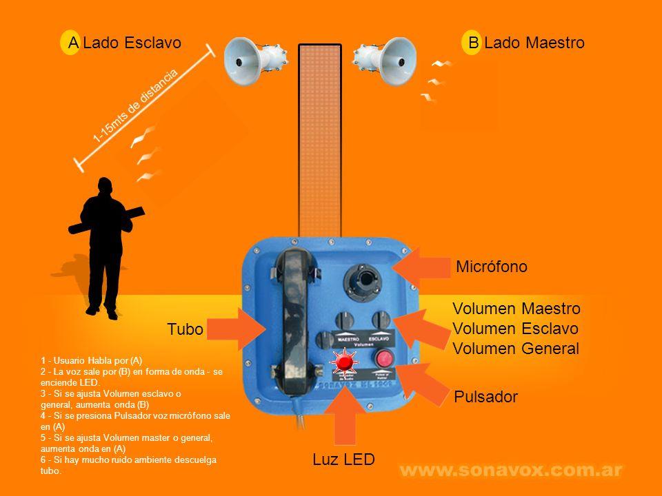 Tubo Micrófono Volumen Maestro Volumen Esclavo Volumen General Pulsador Luz LED A Lado EsclavoB Lado Maestro 1 - Usuario Habla por (A) 2 - La voz sale por (B) en forma de onda - se enciende LED.