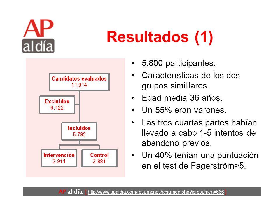 AP al día [ http://www.apaldia.com/resumenes/resumen.php?idresumen=666 ] Resultados (1) 5.800 participantes. Características de los dos grupos similil