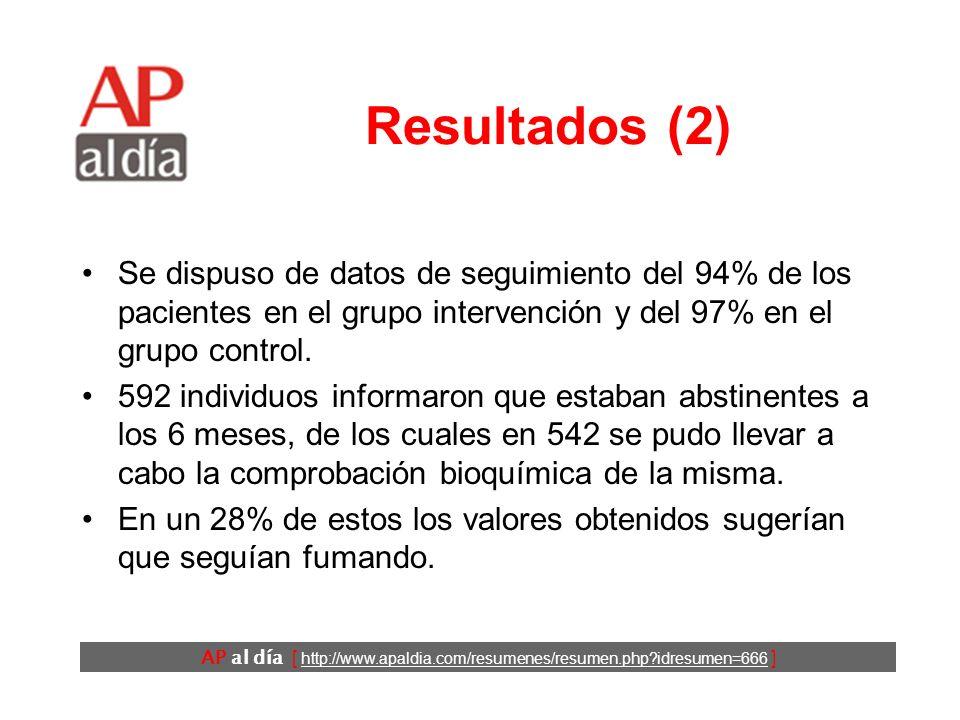 AP al día [ http://www.apaldia.com/resumenes/resumen.php idresumen=666 ] Resultados (2) Se dispuso de datos de seguimiento del 94% de los pacientes en el grupo intervención y del 97% en el grupo control.