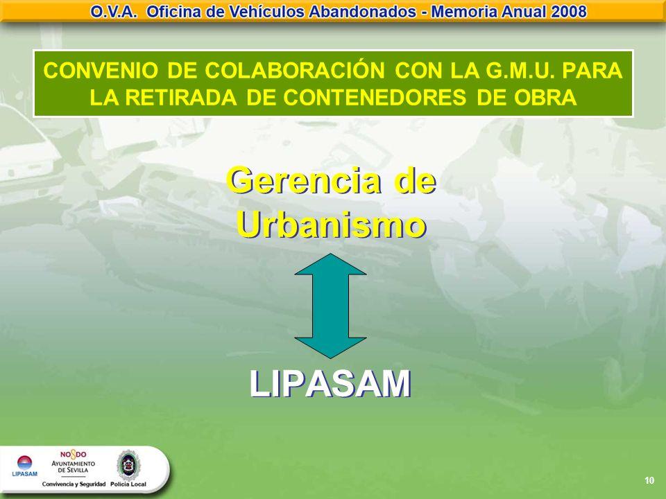 10 CONVENIO DE COLABORACIÓN CON LA G.M.U. PARA LA RETIRADA DE CONTENEDORES DE OBRA Gerencia de Urbanismo LIPASAM Gerencia de Urbanismo LIPASAM
