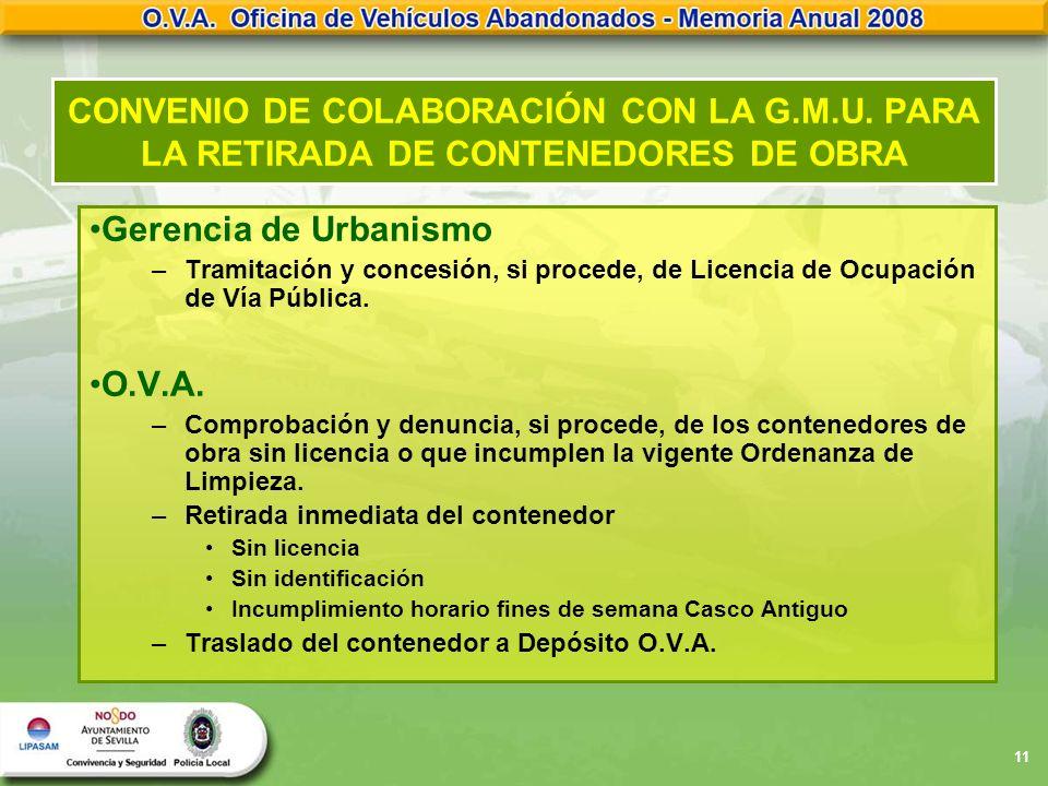 11 Gerencia de Urbanismo –Tramitación y concesión, si procede, de Licencia de Ocupación de Vía Pública. O.V.A. –Comprobación y denuncia, si procede, d