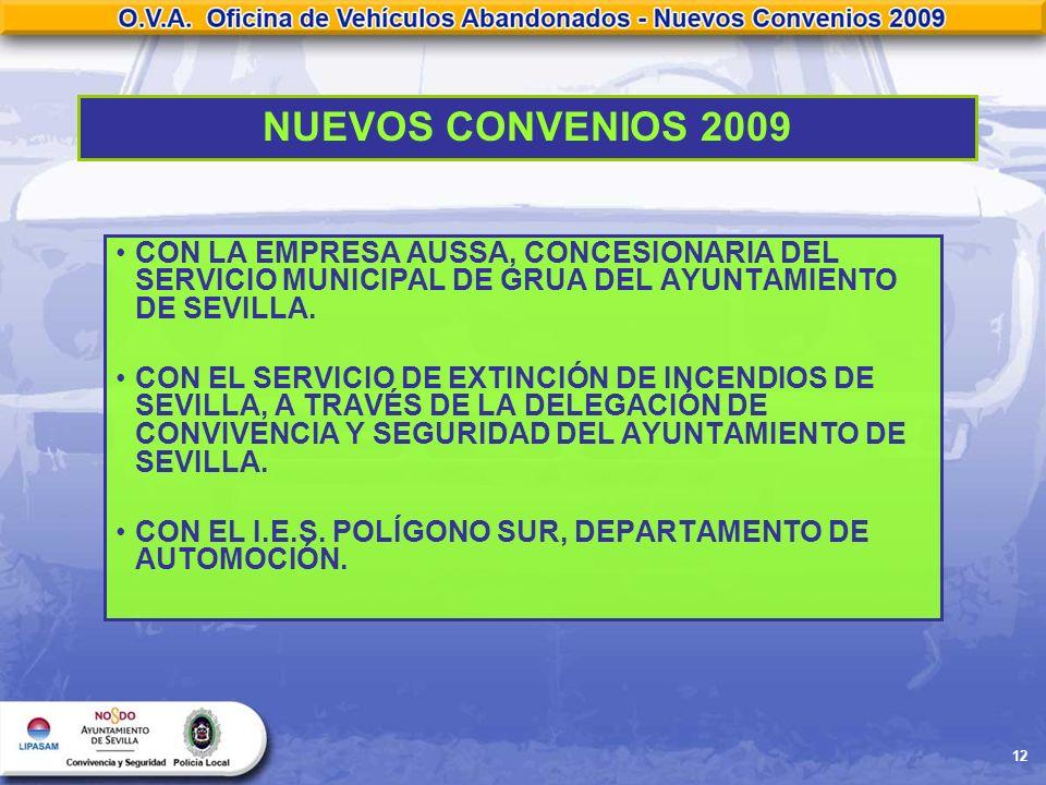 12 NUEVOS CONVENIOS 2009 CON LA EMPRESA AUSSA, CONCESIONARIA DEL SERVICIO MUNICIPAL DE GRUA DEL AYUNTAMIENTO DE SEVILLA. CON EL SERVICIO DE EXTINCIÓN