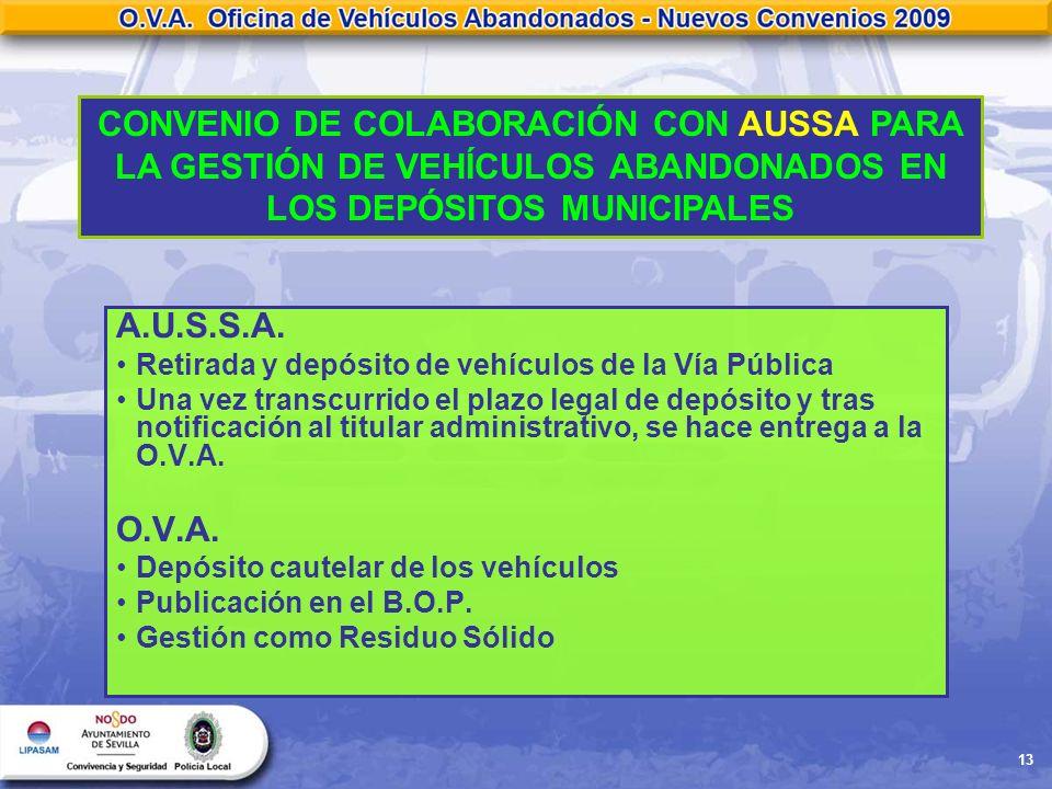 13 CONVENIO DE COLABORACIÓN CON AUSSA PARA LA GESTIÓN DE VEHÍCULOS ABANDONADOS EN LOS DEPÓSITOS MUNICIPALES A.U.S.S.A. Retirada y depósito de vehículo