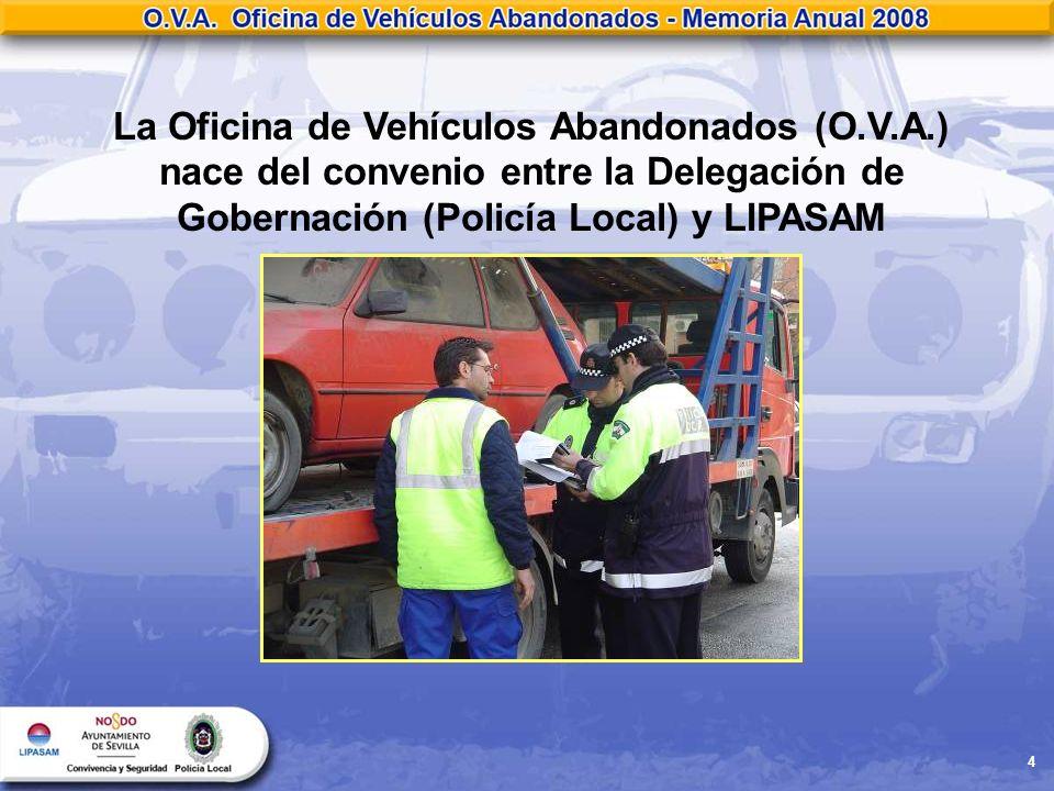 4 La Oficina de Vehículos Abandonados (O.V.A.) nace del convenio entre la Delegación de Gobernación (Policía Local) y LIPASAM