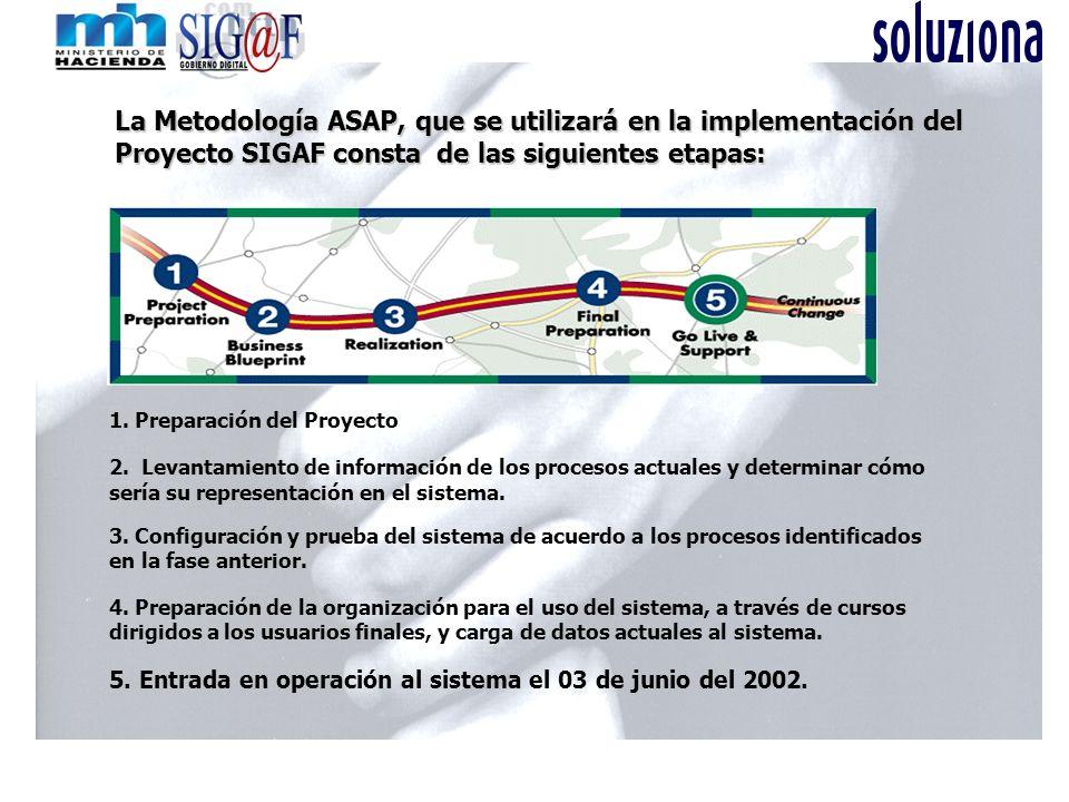1. Preparación del Proyecto 2. Levantamiento de información de los procesos actuales y determinar cómo sería su representación en el sistema. 3. Confi