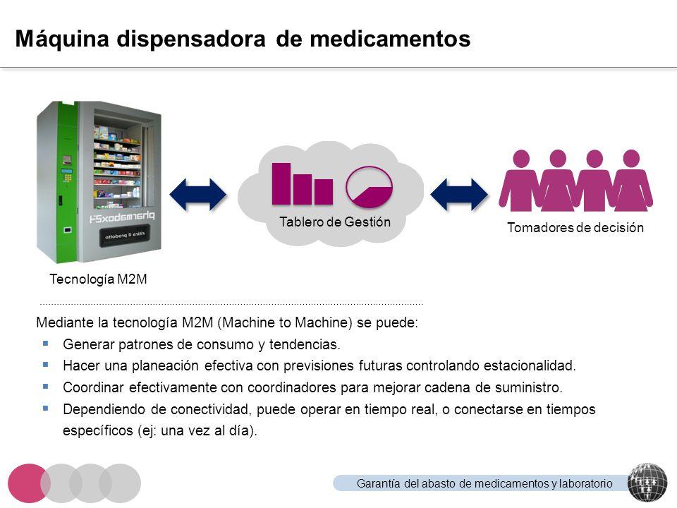 Garantía del abasto de medicamentos y laboratorio Máquina dispensadora de medicamentos Tablero de Gestión Tomadores de decisión Mediante la tecnología