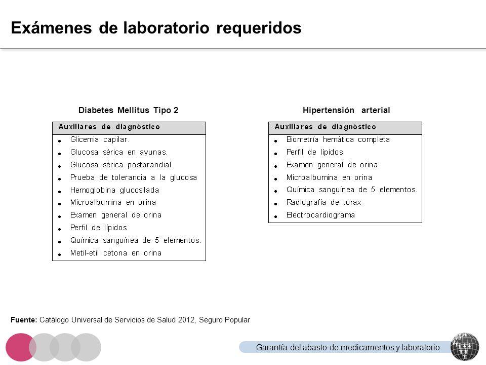 Garantía del abasto de medicamentos y laboratorio Exámenes de laboratorio requeridos Diabetes Mellitus Tipo 2 Fuente: Catálogo Universal de Servicios