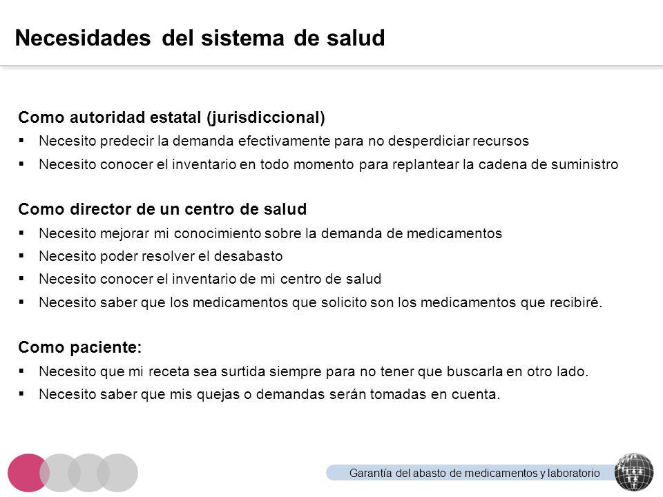 Garantía del abasto de medicamentos y laboratorio Necesidades del sistema de salud Como autoridad estatal (jurisdiccional) Necesito predecir la demand