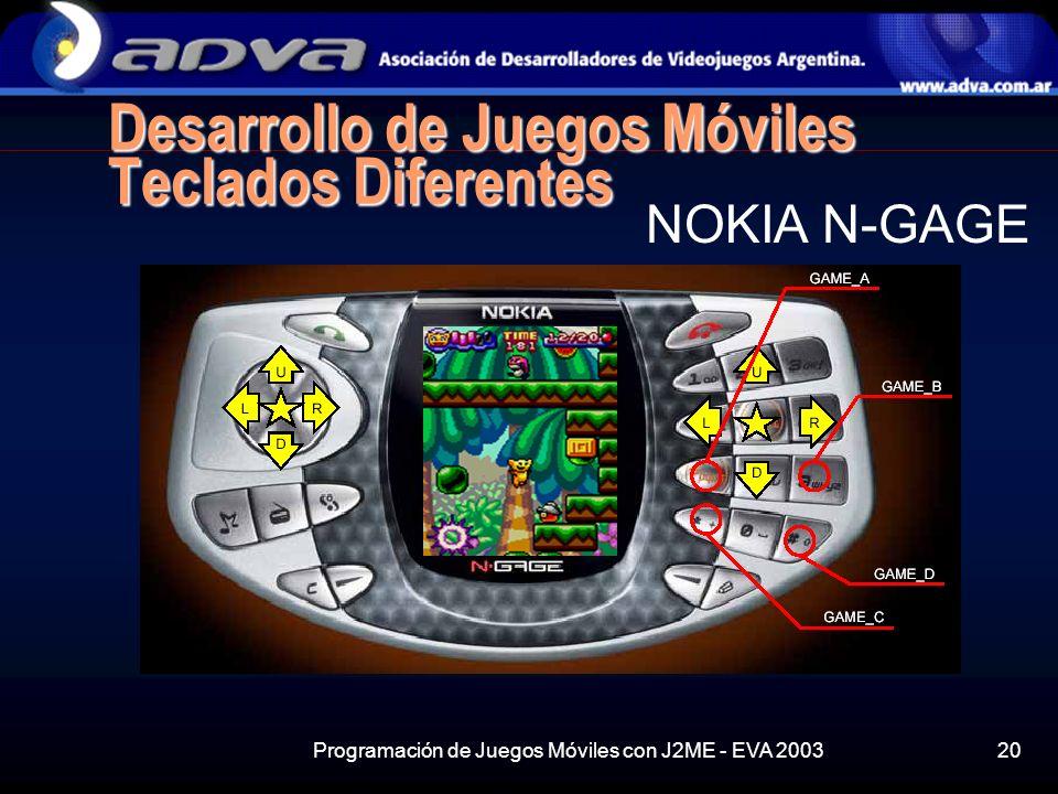 Programación de Juegos Móviles con J2ME - EVA 200320 Desarrollo de Juegos Móviles Teclados Diferentes NOKIA N-GAGE