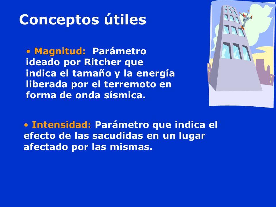 Intensidad: Parámetro que indica el efecto de las sacudidas en un lugar afectado por las mismas. Conceptos útiles Magnitud: Parámetro ideado por Ritch