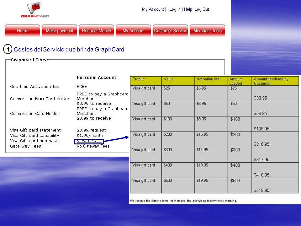 Costos del Servicio que brinda GraphCard1
