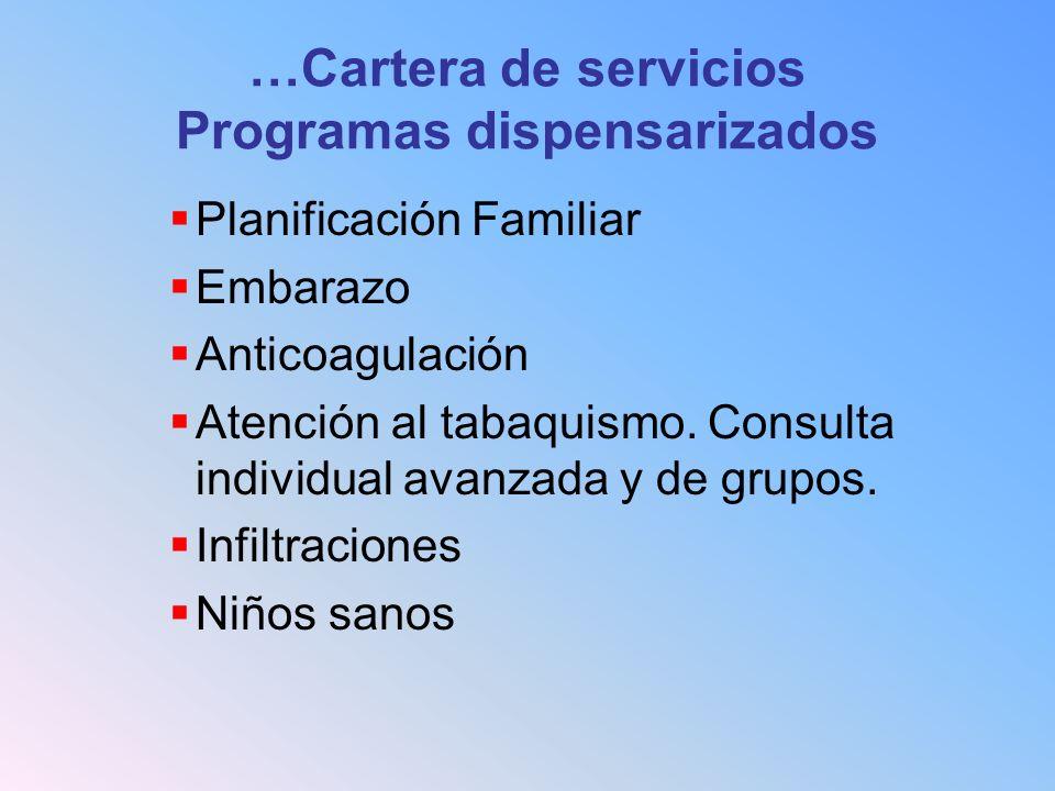 …Cartera de servicios Programas dispensarizados Planificación Familiar Embarazo Anticoagulación Atención al tabaquismo. Consulta individual avanzada y