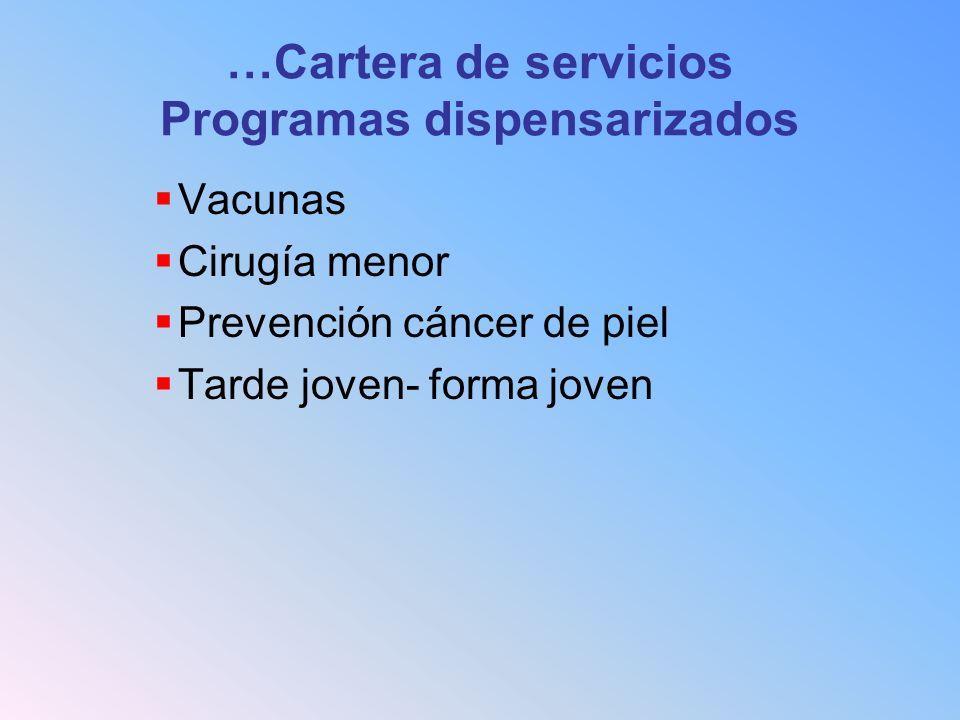 …Cartera de servicios Programas dispensarizados Vacunas Cirugía menor Prevención cáncer de piel Tarde joven- forma joven