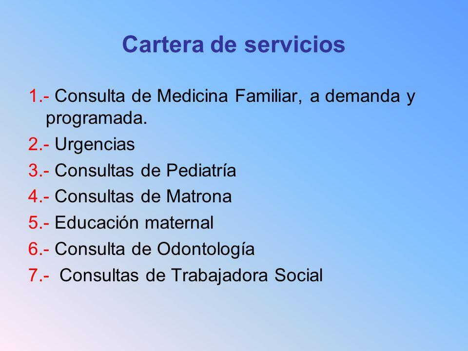 Cartera de servicios 1.- Consulta de Medicina Familiar, a demanda y programada. 2.- Urgencias 3.- Consultas de Pediatría 4.- Consultas de Matrona 5.-