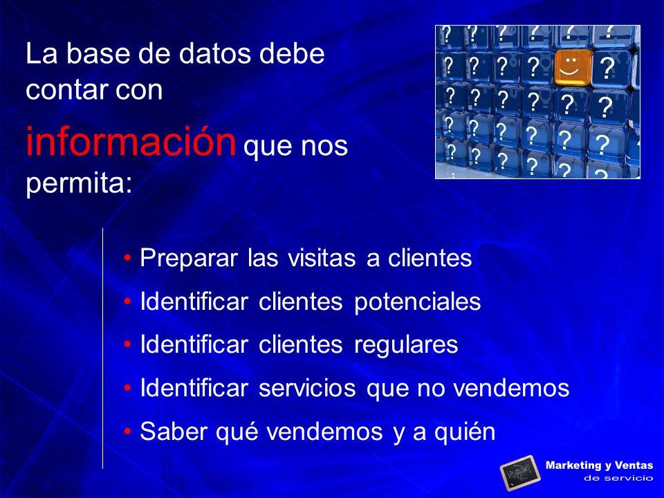 Preparar las visitas a clientes Identificar clientes potenciales Identificar clientes regulares Identificar servicios que no vendemos Saber qué vendem