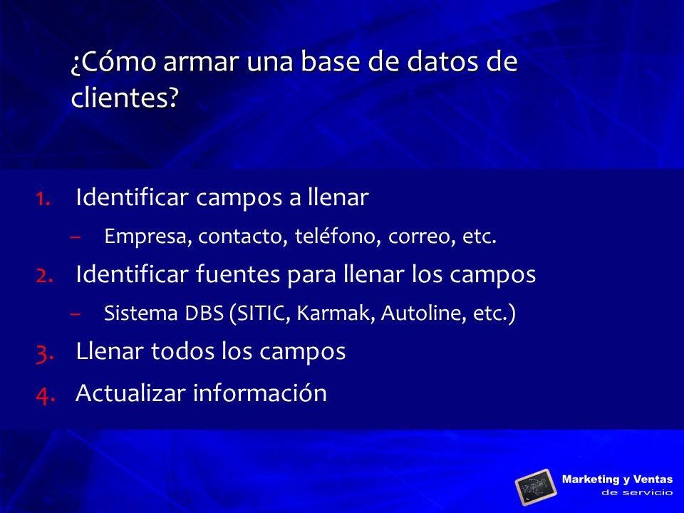 1.Identificar campos a llenar –Empresa, contacto, teléfono, correo, etc. 2.Identificar fuentes para llenar los campos –Sistema DBS (SITIC, Karmak, Aut