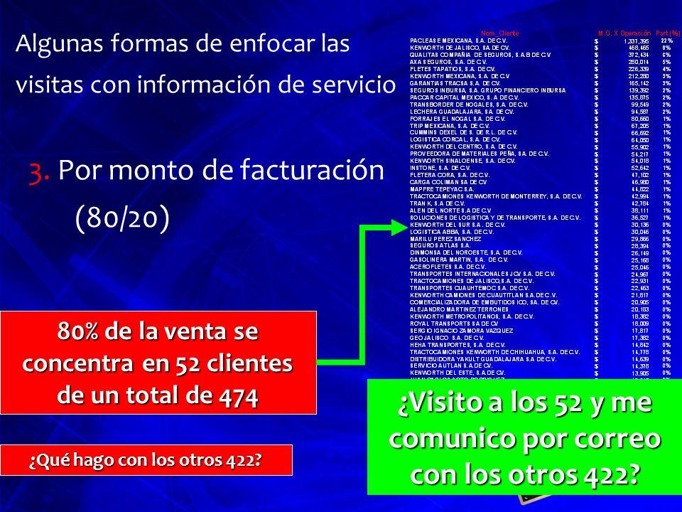 Algunas formas de enfocar las visitas con información de servicio 3. Por monto de facturación (80/20) 80% de la venta se concentra en 52 clientes de u