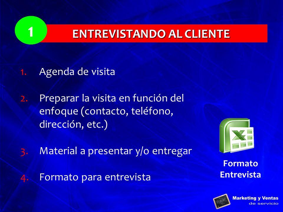 1.Agenda de visita 2.Preparar la visita en función del enfoque (contacto, teléfono, dirección, etc.) 3.Material a presentar y/o entregar 4.Formato par
