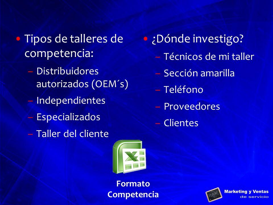 Tipos de talleres de competencia: –Distribuidores autorizados (OEM´s) –Independientes –Especializados –Taller del cliente ¿Dónde investigo? –Técnicos