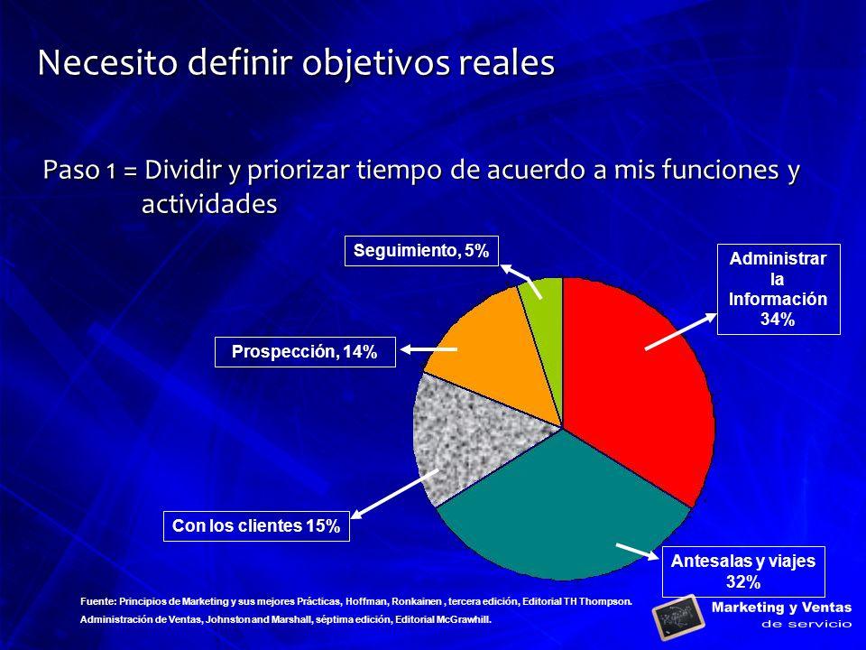 Necesito definir objetivos reales Administrar la Información 34% Antesalas y viajes 32% Con los clientes 15% Prospección, 14% Seguimiento, 5% Fuente:
