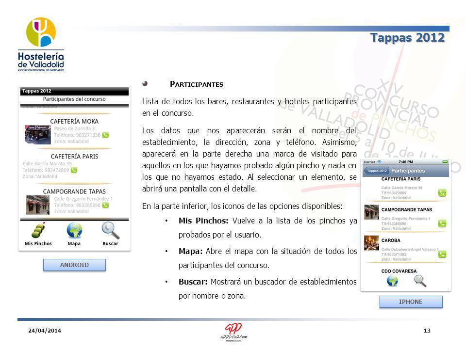 Tappas 2012 P ARTICIPANTES Lista de todos los bares, restaurantes y hoteles participantes en el concurso.
