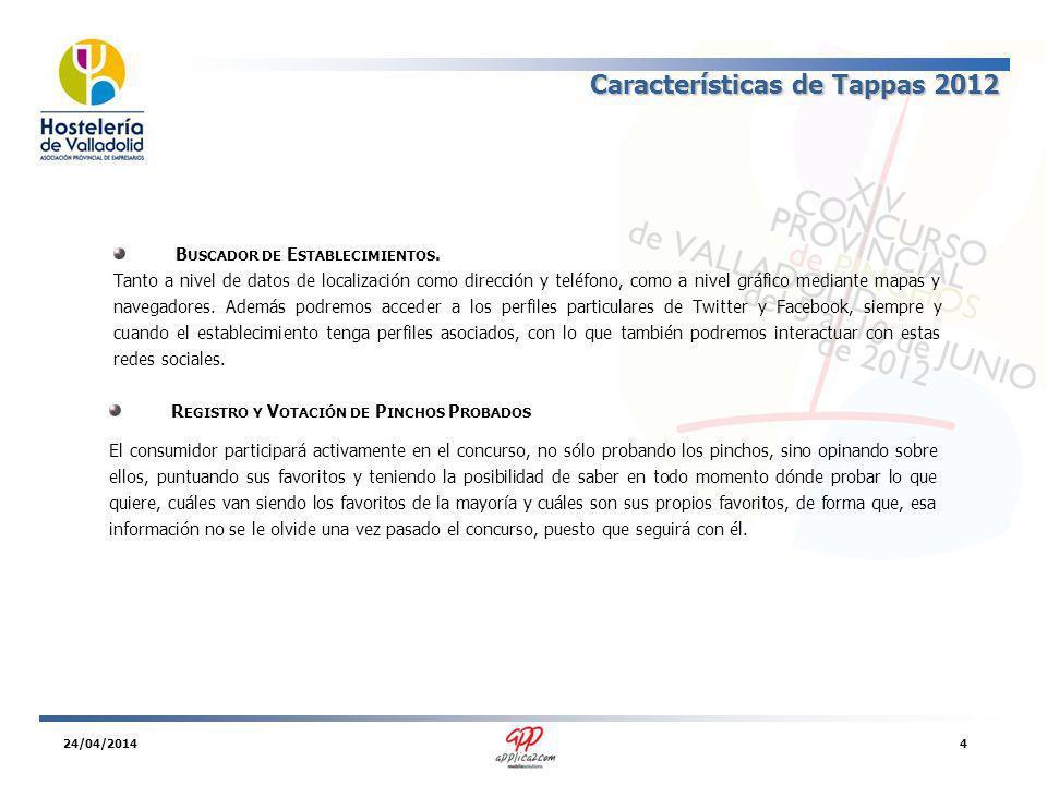 Tappas 2012 D ETALLE DE P ARTICIPANTE Datos del establecimiento y, en su caso, la marca de visitado o no.