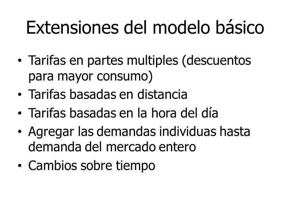 Extensiones del modelo básico Tarifas en partes multiples (descuentos para mayor consumo) Tarifas basadas en distancia Tarifas basadas en la hora del