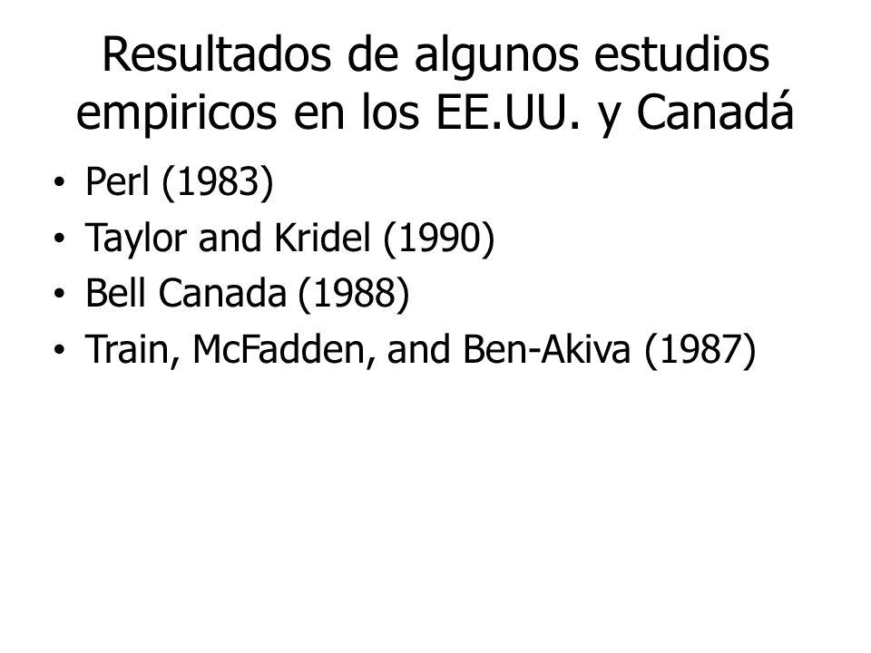 Resultados de algunos estudios empiricos en los EE.UU. y Canadá Perl (1983) Taylor and Kridel (1990) Bell Canada (1988) Train, McFadden, and Ben-Akiva