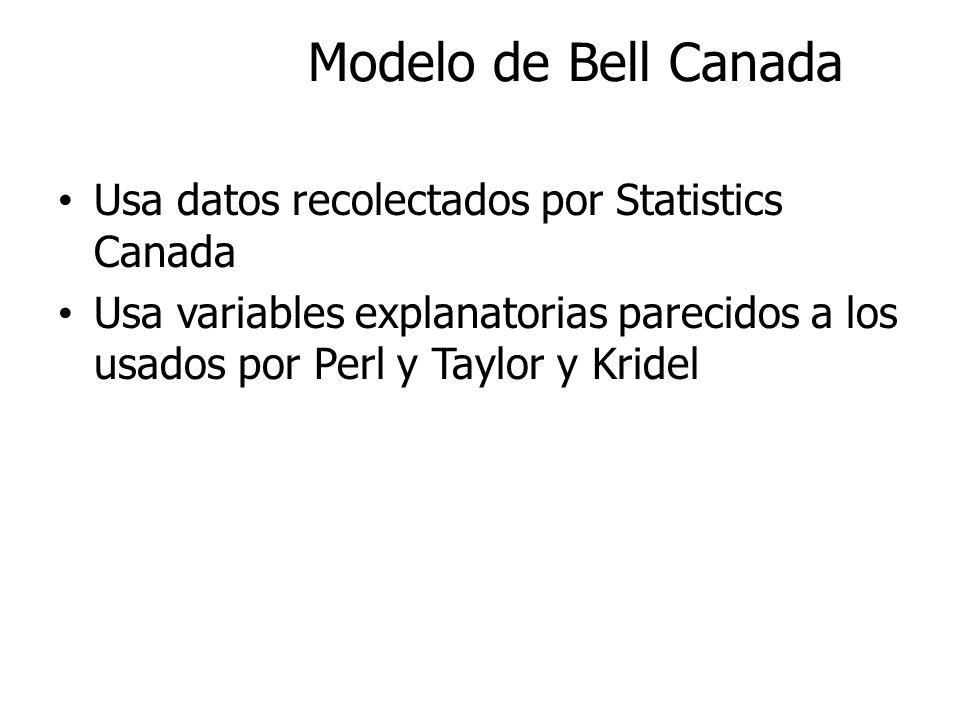 Modelo de Bell Canada Usa datos recolectados por Statistics Canada Usa variables explanatorias parecidos a los usados por Perl y Taylor y Kridel