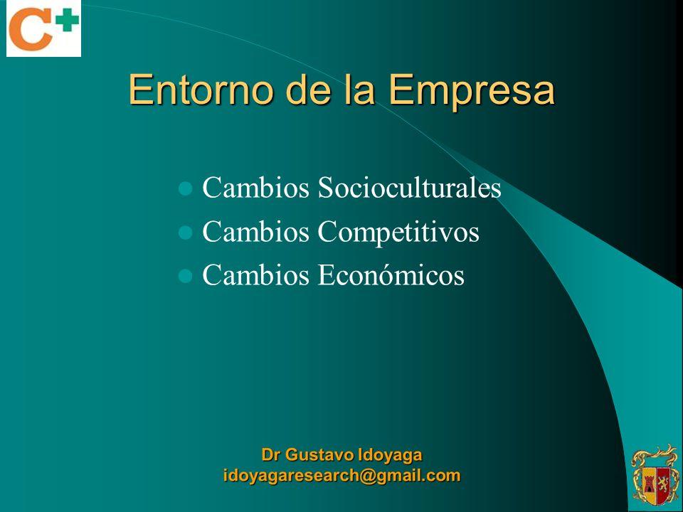 Entorno de la Empresa Cambios Socioculturales Cambios Competitivos Cambios Económicos
