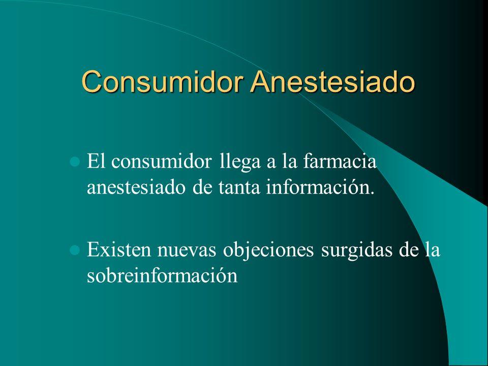 Consumidor Anestesiado Consumidor Anestesiado El consumidor llega a la farmacia anestesiado de tanta información. Existen nuevas objeciones surgidas d