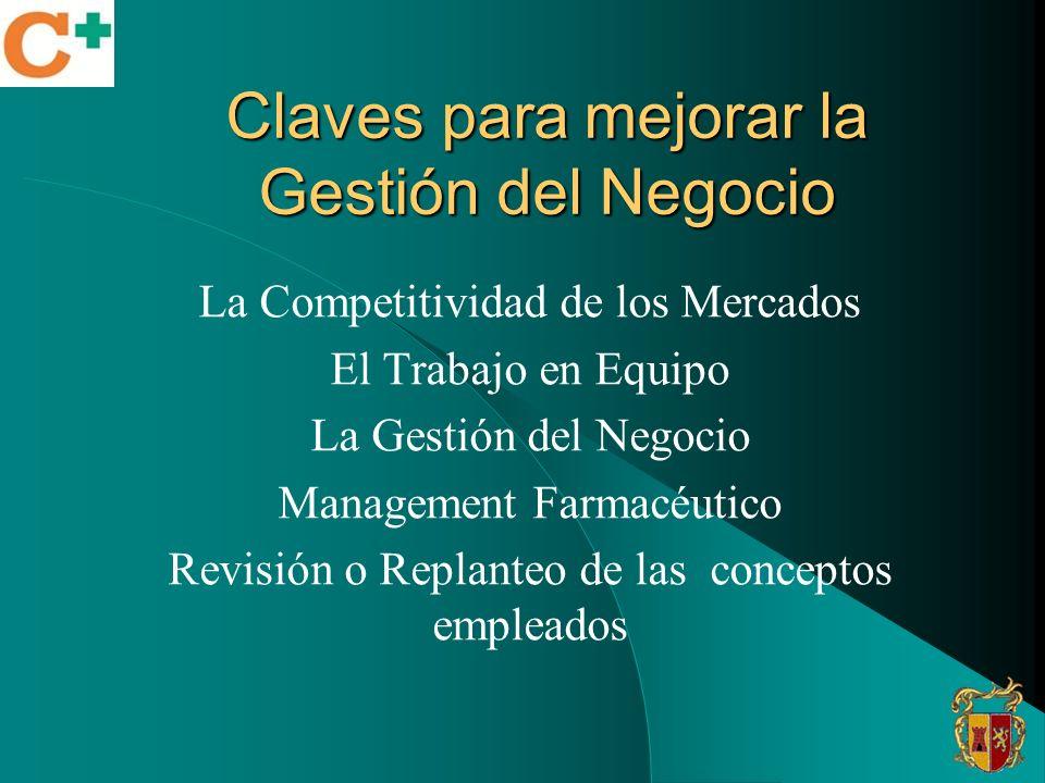 Claves para mejorar la Gestión del Negocio La Competitividad de los Mercados El Trabajo en Equipo La Gestión del Negocio Management Farmacéutico Revis