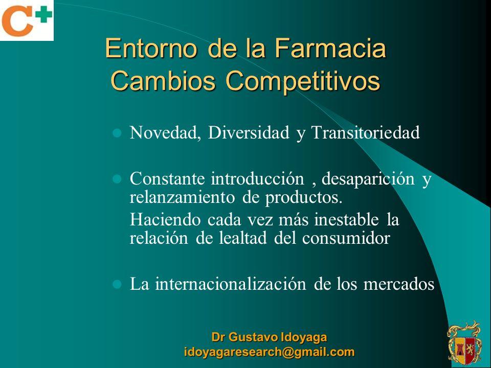 Entorno de la Farmacia Cambios Competitivos Novedad, Diversidad y Transitoriedad Constante introducción, desaparición y relanzamiento de productos. Ha