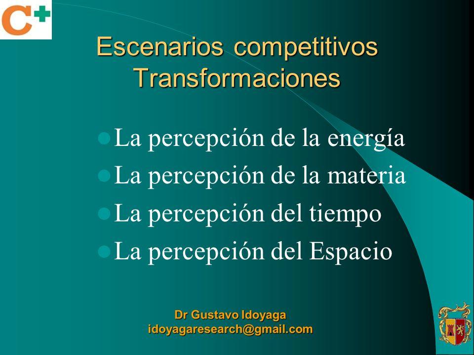 Escenarios competitivos Transformaciones La percepción de la energía La percepción de la materia La percepción del tiempo La percepción del Espacio